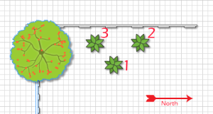 Hosta Map